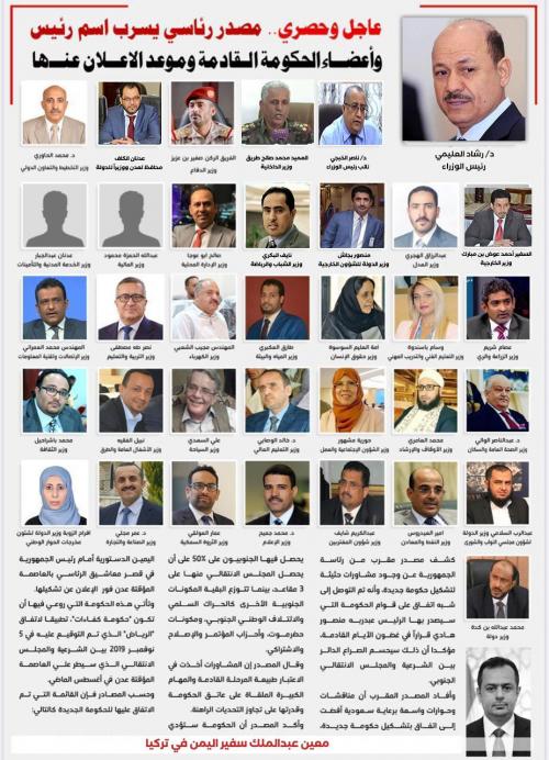 بالاسماء والصور ..   تسريب جديد باعضاء الحكومة اليمنية المقبلة ومحافظ عدن