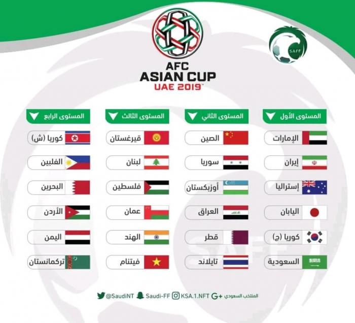 اليمن في المستوى الرابع : غدا قرعة كأس أمم آسيا لكرة القدم بمدينة دبي